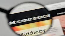Middleby Stock Up 26.4% in 3 Months: What's Driving it?