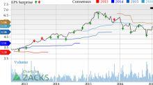 AmerisourceBergen (ABC) Beats on Q3 Earnings, Revenues Lag