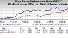 Bio-Rad (BIO) Scores a Strong Buy Right Now: Here's How