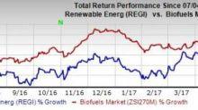 Renewable Energy (REGI) Scales 52-Week High on Acquisition