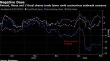 CoronavirustoHave Prolonged Impacton Consumer Stocks, Barclays Says