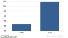 Baidu Joins Smart Speaker Price War