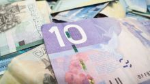 USD/CAD Exchange Rate Prediction – The USD/CAD Drops on Broad Dollar Weakness
