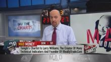 Cramer shares 'chart master' Larry Williams' top trades f...