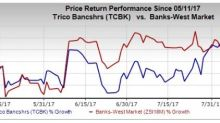 5 Factors That Make TriCo Bancshares Stock a Solid Bet Now