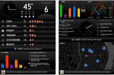 Status Board updated with bugfixes, performance improvements