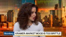 GlaxoSmithKline, Ingredion Favored: Kramer Capital CIO