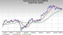 Buy Cheap Tech Stock Sonos Down 25% for Growth Upside?