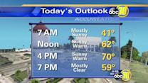 Accuweather Forcast