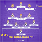 Real Madrid Team News: Injuries, suspensions and line-up vs Alaves