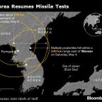 Pentagon Says North Korea Still Lacks Ability to Nuke the U.S.