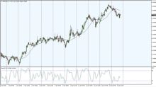 NZD/USD Price Forecast January 17, 2018, Technical Analysis