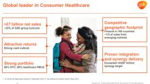 GlaxoSmithKline Is Global Leader in Consumer Healthcare Business