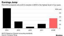 PetroChina Flags $1.5 Billion Writedown While Profit Doubles