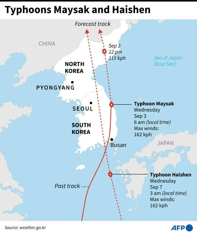 Typhoons Maysak and Haishen