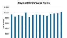 Why Newmont Mining Expects Cost Improvements in 2019