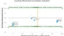Whitestone REIT breached its 50 day moving average in a Bearish Manner : WSR-US : March 3, 2017