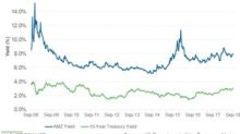 Are Rising Treasury Yields behind the Higher MLP Yields?