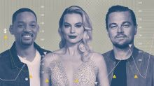 Leonardo DiCaprio, Margot Robbie and More 2019 Star Salaries Revealed