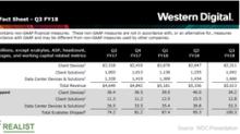 Western Digital: Record Exabyte Shipments in Fiscal Q3 2018