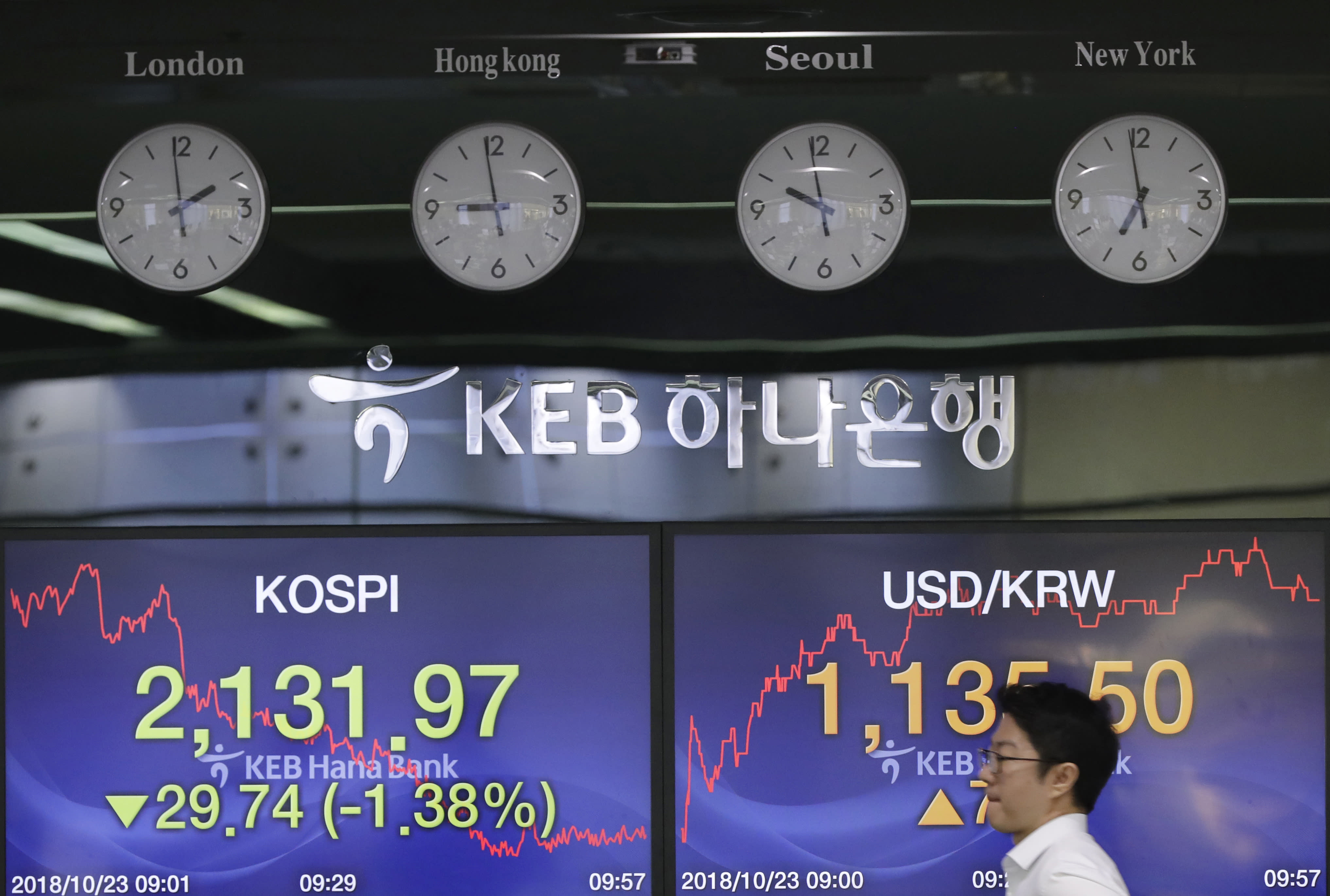An employee of the bank walks by the screens showing the Korea Composite Stock Price Index (KOSPI), left, and the foreign exchange rate between U.S. dollar and South Korean won at the foreign exchange dealing room in Seoul, South Korea, Tuesday, Oct. 23, 2018. Asian stocks slid on Tuesday as worries about softening Chinese growth rattled investors, following a rally that was not picked up by Wall Street overnight. (AP Photo/Lee Jin-man)