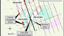 Orford Intersects 41.1 m Grading 1.36 g/t Au at Jones Keystone Project in North Carolina