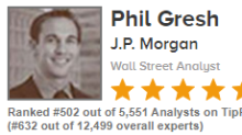 JP Morgan's 3 Top Value Stocks To Buy Now