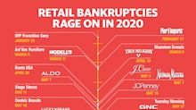 'A scary number' of retail companies are facing bankruptcy amid the coronavirus pandemic
