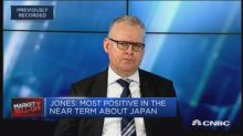 Expert discusses buying opportunities in Japan stocks