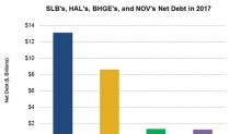 Analyzing SLB, HAL, BHGE, and NOV's Net Debt after 2017