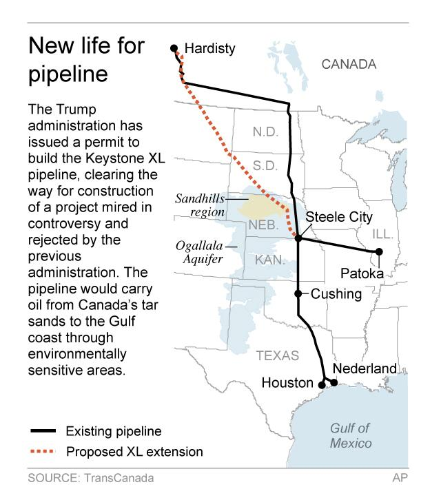 a discussion on the keystone xl oil pipeline and its potential influence on the environment Potential to affect the environment oil sands, keystone xl keystone xl pipeline project: key issues.