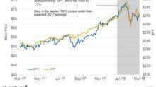 Why Has Marathon Petroleum Stock Underperformed SPY in 1Q18?