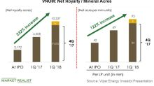 VNOM and BSM: A Comparative Analysis of Two Mineral Interest MLPs