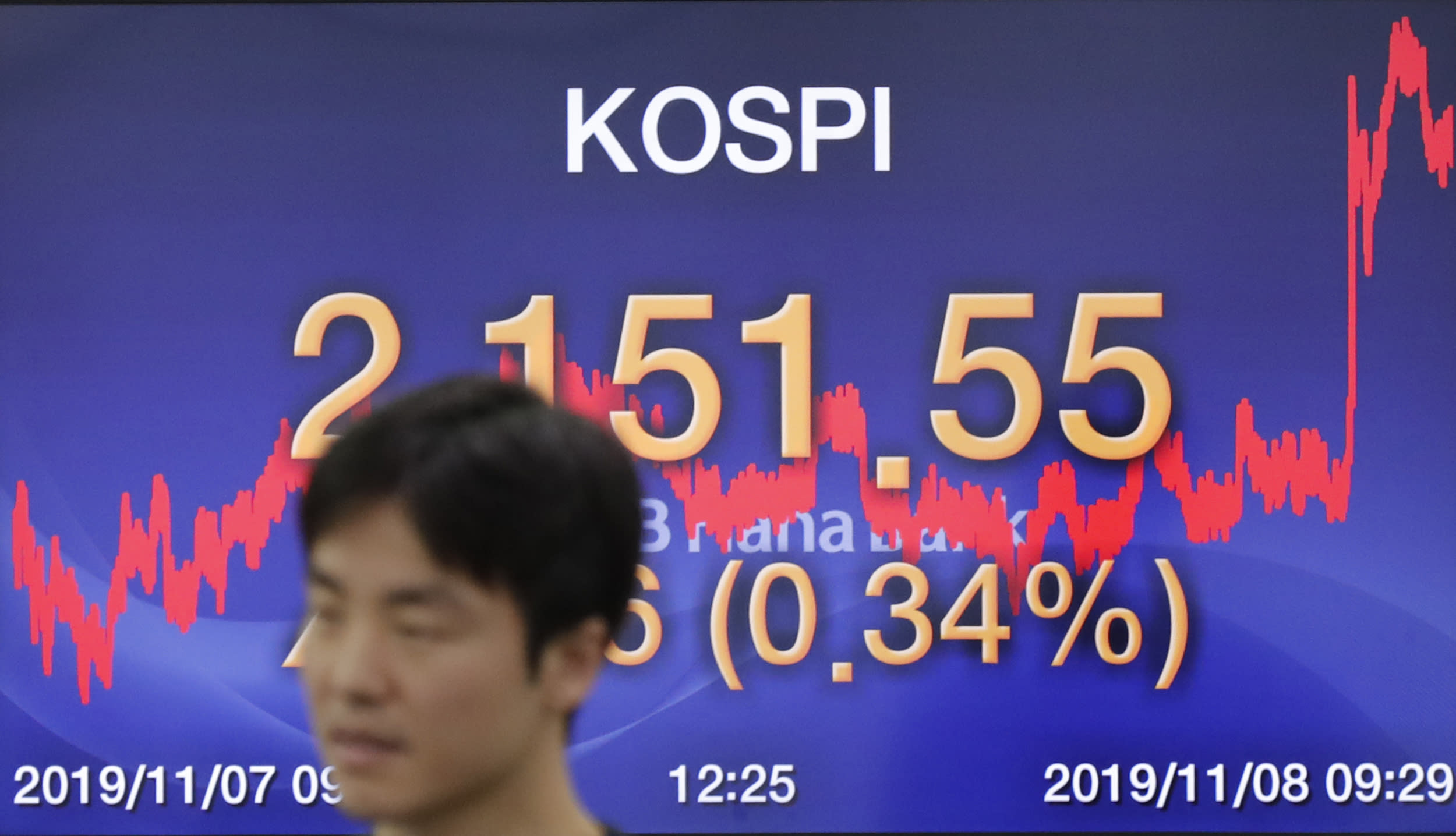A currency trader walks by the screen showing the Korea Composite Stock Price Index (KOSPI) at the foreign exchange dealing room in Seoul, South Korea, Friday, Nov. 8, 2019. Asian stock markets were mixed Friday amid uncertainty about a possible U.S.-Chinese agreement to roll back tariffs in their trade war. (AP Photo/Lee Jin-man)