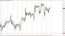 EUR/GBP Analisi Tecnica Previsioni per il 21 agosto 2017