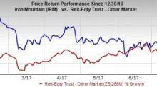 Iron Mountain (IRM) Q2 FFO Tops Estimates, Revenues Lag