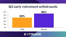 E*TRADE Study Reveals Childcare Is a Major Retirement Savings Barrier for Parents Amid Pandemic