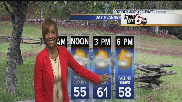 Monday's Forecast: Windy, partly cloudy and cool