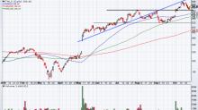 4 Top Stock Trades for Monday: TWLO, SNAP, SPAQ, GILD