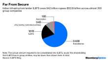 India's Lehman Genie Is Out of the Bottle Again