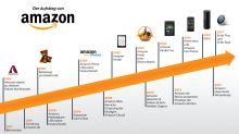 Amazons unaufhaltsamer Aufstieg: Jeff Bezos' gigantische Wette auf die Zukunft