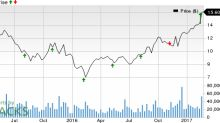 Surging Earnings Estimates Signal Good News for ON Semiconductor (ON)