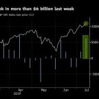 Stock Investors Go 'All-In'With $6 Billion Bet on S&P 500 ETFs