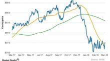 Where Duke Energy Stock Might Go from Here