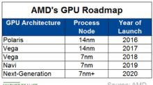 What Rumors Say about AMD's Vega GPUs and Picasso APUs