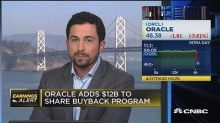 Oracle adds $12 billion to share buyback program