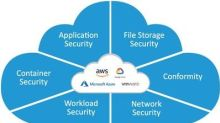 Leading Protection for Cloud-based Applications from Trend Micro
