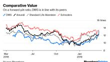 Pimco Doesn't Need Another German Stablemate