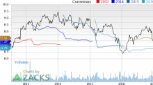 Top Ranked Momentum Stocks to Buy for July 17th