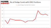 Were Hedge Funds Right About Telefonaktiebolaget LM Ericsson (ERIC)?